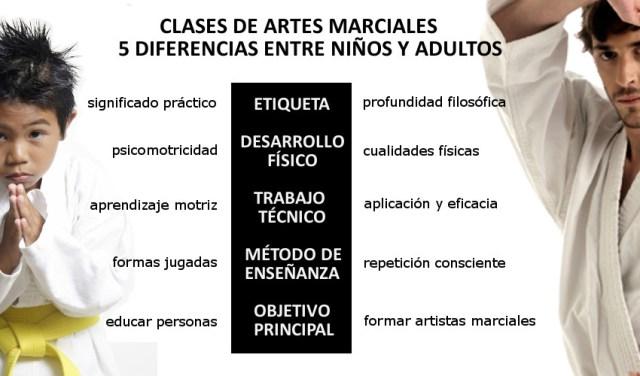Diferencias del planteamiento de las artes marciales en niños y adultos